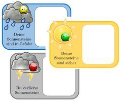 Sonnenbarometer - Disziplin in der Klasse
