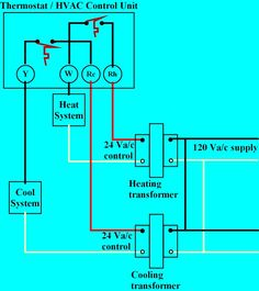a4ffb245fe8440354ea1eed5283625f5 thermostats circuit thermostat working diagram all in wiring pinterest Honeywell Thermostat Wiring Diagram at cos-gaming.co