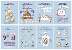 Werkboekje rond gezonde voeding - project gezonde voeding