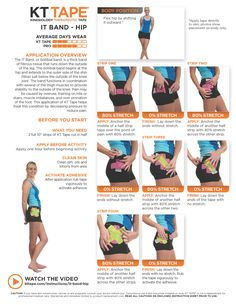 Learn the proper way to use KT Tape to help with IT band at TheraTape. Our step by step guide demonstrates taping technique to improve muscle pain! Kt Tape Hip Flexor, It Band Syndrome, K Tape, Bursitis Hip, Hip Flexor Exercises, Kinesiology Taping, Gym Weights, Shin Splints, Leg Pain