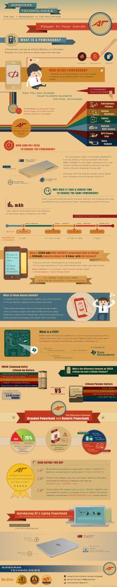 Powerbank Infographics - Infografía de las baterías externas #PowerbankInfographics
