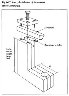 Ball Turning Jig [Simple straight forward design