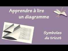(54) Tuto tricot : Apprendre à lire les diagrammes - YouTube Brie, Lus, Lace Knitting, Cards Against Humanity, Stitch, Youtube, Learn How To Knit, Learn To Read, Crochet Diagram