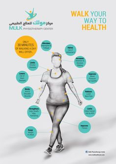 WALK YOUR WAY TO HEALTH... For more tips, visit our website at: http://mulkhealthcare.com/