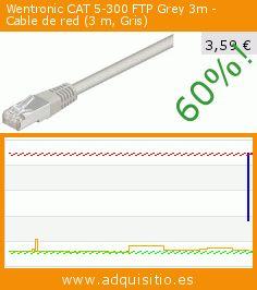 Wentronic CAT 5-300 FTP Grey 3m - Cable de red (3 m, Gris) (Accesorio). Baja 60%! Precio actual 3,59 €, el precio anterior fue de 8,90 €. https://www.adquisitio.es/wentronic/cat-5-300-ftp-grey-3m