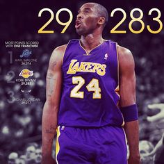 Congratulations to Kobe Bryant for passing Michael Jordan for the  2 spot  on the points 471ab0f8a