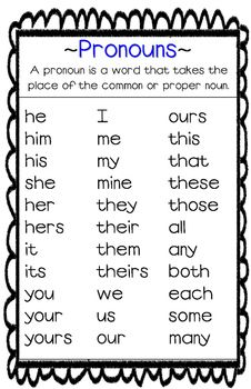 Pronouns Anchor Chart This anchor chart was designed to print on 11 x However, you can enlarge or shrink on your home printer with no problem. Learn English Grammar, English Writing, English Lessons, English Vocabulary, Teaching English, English Phrases, Grammar Activities, Teaching Grammar, Grammar Lessons