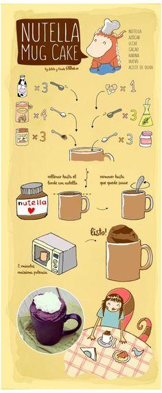 Tazarecetas Nutella Mug Cake (postre) - Narah Mug Recipes, Sweet Recipes, Cooking Recipes, Köstliche Desserts, Dessert Recipes, Nutella Mug Cake, Pear Cake, Microwave Recipes, Cakes And More