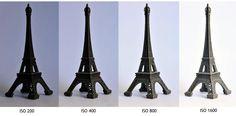 Diferentes valores de ISO en fotografía