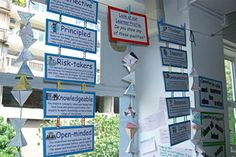 IB Learner Profile | Kennedy School linked with paperclips