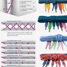Calculador de longitud de cordones de zapatos