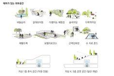 Fox Whyte Landscape Architecture & Design Inc Parametric Architecture, Pavilion Architecture, Landscape Architecture Design, Space Architecture, Architecture Portfolio, Architecture Diagrams, Parametric Design, Parti Diagram, Public Space Design