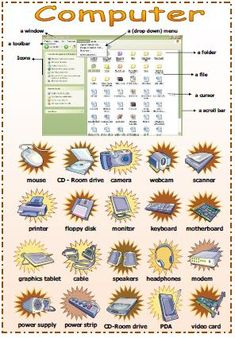 This is a picture dictionary which can also be used as a study sheet or a classroom poster for teaching or revising computer related vocabulary. The worksheet is available in both colour and Kids Computer, Computer Basics, Computer Keyboard, English Fun, Learn English, English Language, Computer Shortcut Keys, Teaching Computers, Scroll Bar