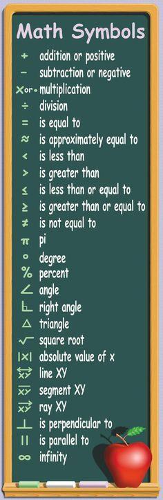 Forum | ________ Learn English | Fluent LandMath Symbols | Fluent Land