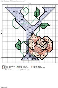 alfabeto celeste con le rose: Y