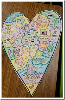 Heart map for inside writer's notebook. Allows students to get an idea of what they might want to write about.
