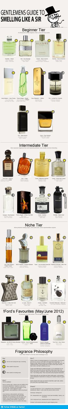Men's guide to cologne cuz if you're going to look good you might as well smell good too.                                                                                                                                                      More