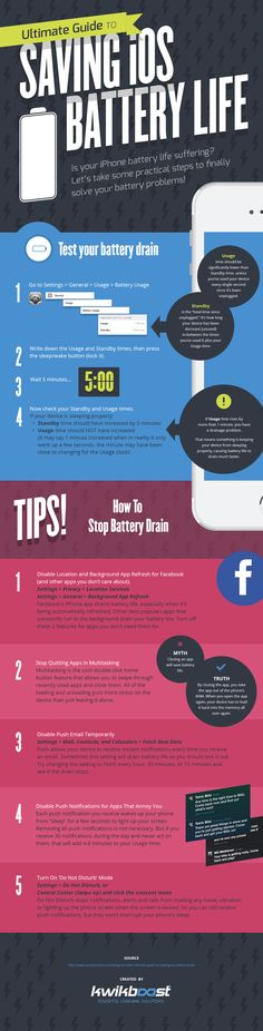 The Ultimate Guide To Saving Your iPhone's Battery Life [Infographic] | Daily Infographic