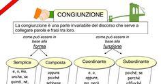 mappa-congiunzione-interiezione.pdf