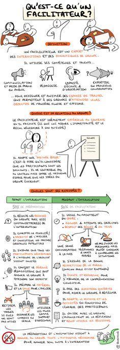 Qu'est-ce qu'un facilitateur ? Utile pour les groupes d'amélioration continue - Sketchnote.