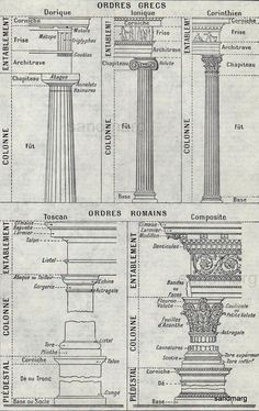 1952 French Architectural Plate Greek and Roman Columns