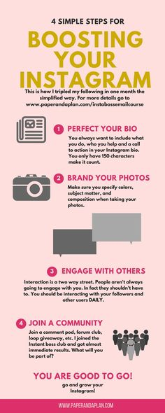 4 steps to boosting your Instagram Following and stats! For more info head over to www.paperandaplan.com/instabossemailcourse