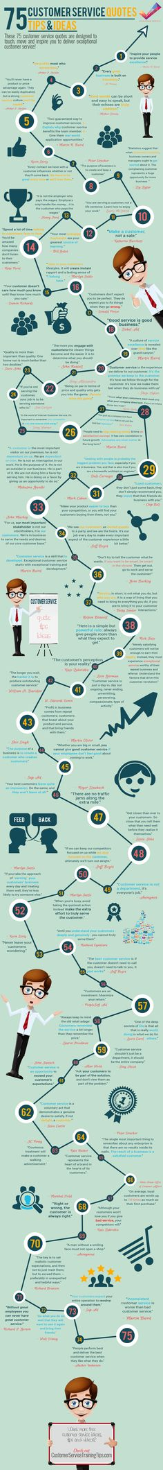75 Customer Service Quotes Infographic