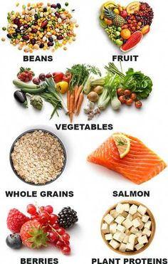Low Cholesterol Diet Plan, Lower Cholesterol Naturally, Vitamins To Lower Cholesterol, Reduce Cholesterol, Best Diets To Lose Weight Fast, Healthy Food To Lose Weight, Healthy Diet Tips, Diet And Nutrition, Health Diet