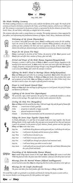 Panda Kaal Muhurtham - A Tamil Brahmin wedding ritual that takes - namakarana invitation template in kannada language