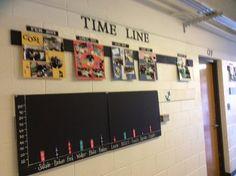Lakewood Elementary school timeline and ST Math bulletin board