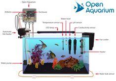 open_aquarium_aquaponics_kit