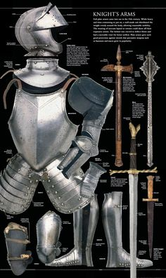 This is a very detailed diagram of armour. As you can see there is definitely more than the naked eye can see.