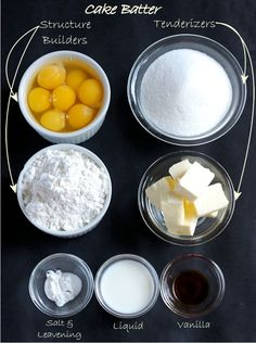 to create pound cake perfection the structure builders and tenderizers must be balanced Homemade Fondant, Fondant Tips, Fondant Cakes, Cupcake Cakes, Fondant Recipes, Cupcakes, Baby Cakes, Best Cake Recipes, Pound Cake Recipes