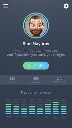 ios user profile screen inspiration - Пошук Google