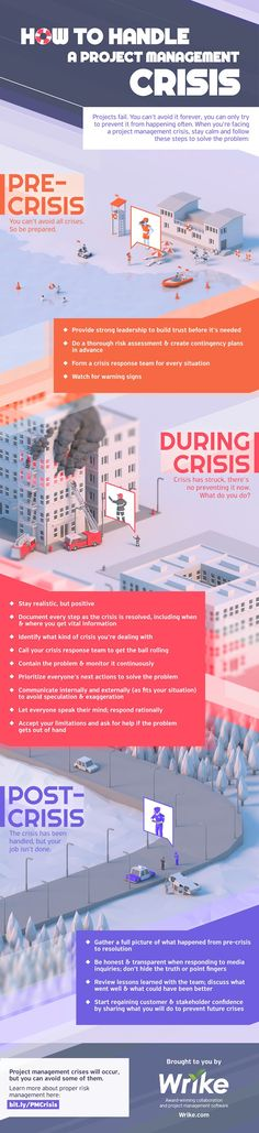 Business and management infographic & data visualisation How to Handle a Project Management Crisis (Infographic) — via Wrike: www. Management Software, Program Management, Change Management, Business Management, Management Tips, Management Books, Emergency Management, Formation Management, Content Manager