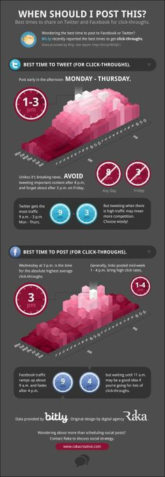 Best time to post on Facebook - Infographic