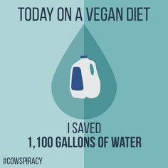 inspired by #cowspiracy save water on a #vegan diet