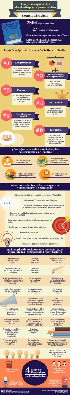 PRINCIPIOS DEL MARKETING Y LA PERSUASIÓN SEGÚN CIALDINI #INFOGRAFIA #INFOGRAPHIC #MARKETING
