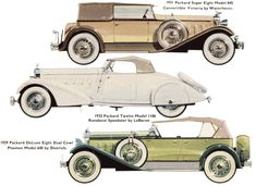 Packard 8 & 12 Cylinder (1929-1937) | SMCars.Net - Car Blueprints Forum Chopper Motorcycle, Classic Cars, Advertising, Ads, Wooden Toys, Mini, Literature, Concept, Artwork