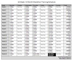 4 month marathon training schedule