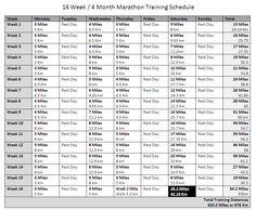 4 month marathon training schedule