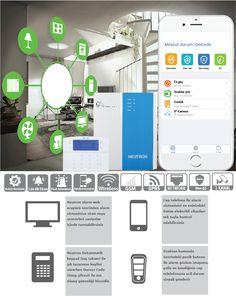 Smart Home ve Hırsız Alarm Sistemi