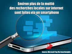 Applik&Vous - Application mobile - Stat du jour 24/10/2013