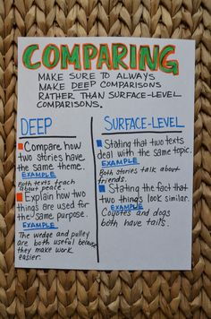Literacy & Math Ideas: Middle School Common Core Close Reading Teaching Tips
