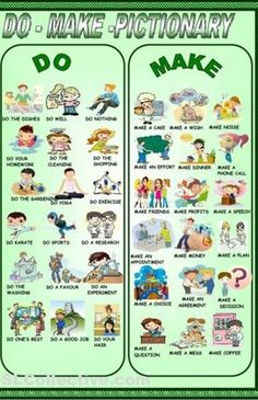 Forum | ________ English Vocabulary | Fluent LandDO and MAKE | Fluent Land