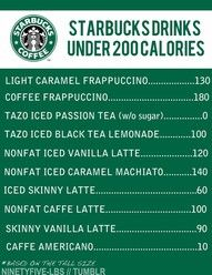Perfect way to start Saturday...at Starbucks! Here's how to do it the Fit Chick way.