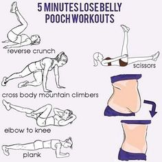 5 minutes lose belly pooch workouts,great workout routine This is an extraordinary exercise routine which takes just 5 minutes to finish yet it will burn your midsection fat with the goal that you have level stomach. The exercise focuses on your tummy and center territory with the goal that you lose the pooch quick.