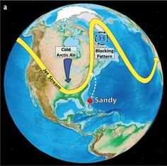 How Arctic Ice Loss Amplified Superstorm Sandy — Oceanography Journal