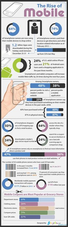 Interesting stat: of smartphone owners, 48% prefer mobile retail websites over the 38% who prefer retail apps. Hmmmm