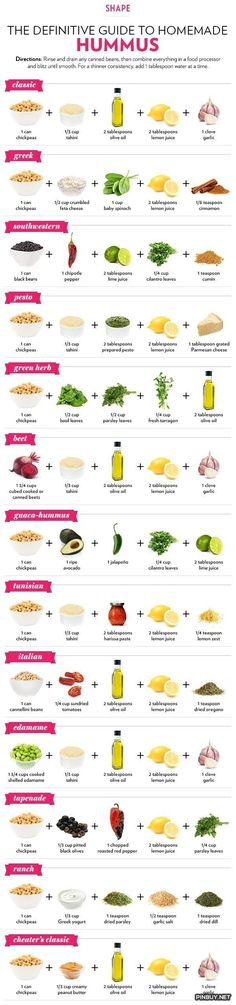 The Definitive Guide to Homemade Hummus - Healthy Food for Fitness